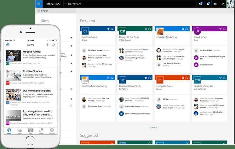 sharepoint tool online antreprenori